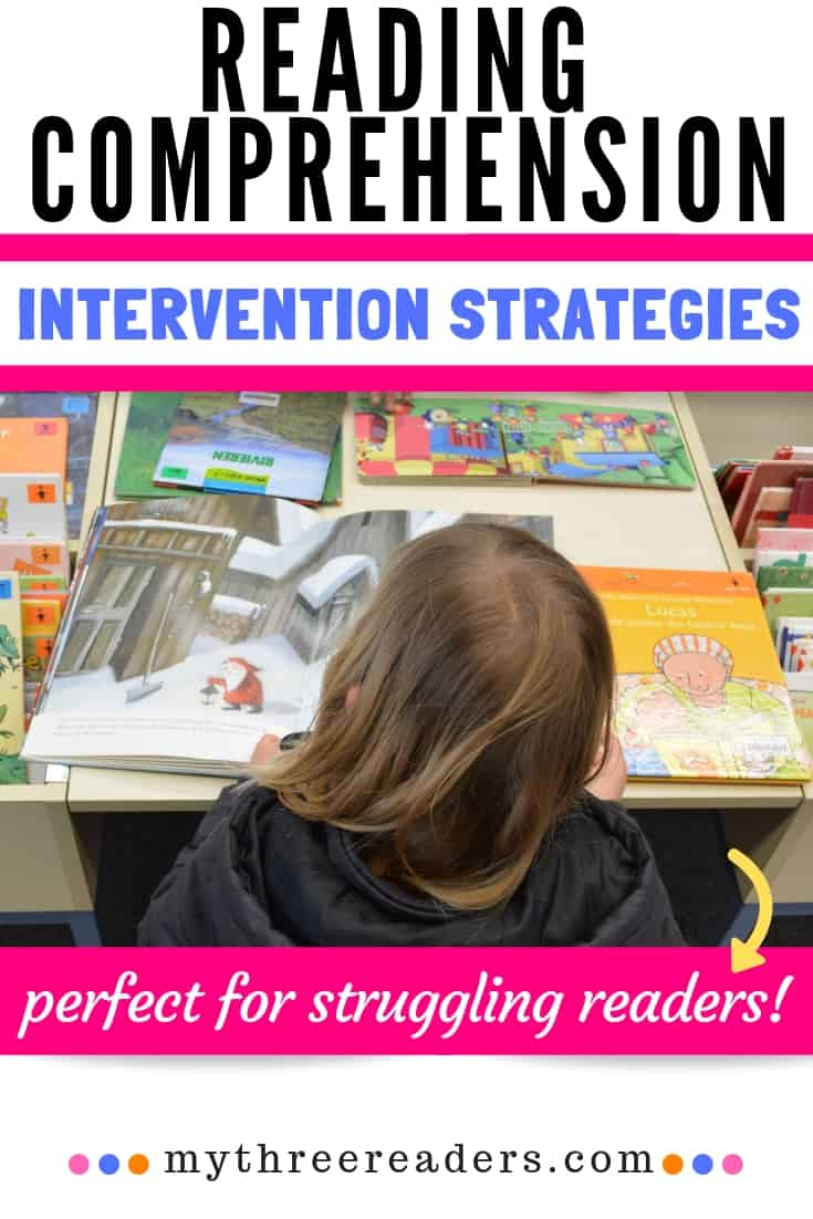 Reading Comprehension Intervention Strategies